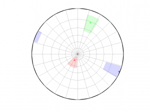 Example0_stereonet_S