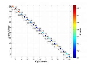 Example2_stereomap_arbitrary_grid_R