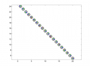 Example2_stereomap_arbitrary_grid_S