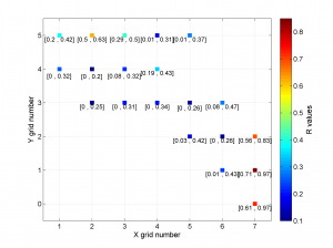 Example2_stereomap_intervals_R