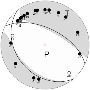 Sample full moment tensor solution